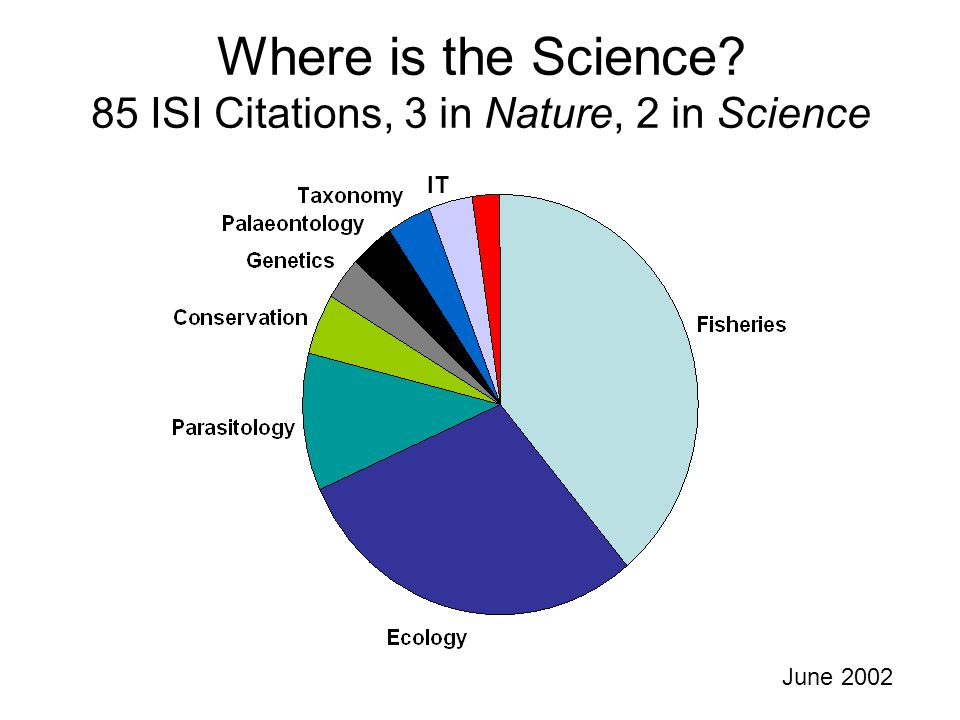 Where is the Science 85 ISI Citations, 3 in Nature, 2 in Science IT June 2002