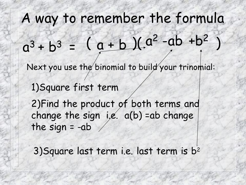 A way to remember the formula a 3 + b 3 = ( )( ) a + b a2a2 1)Square first term -ab 2)Find the product of both terms and change the sign i.e. a(b) =ab