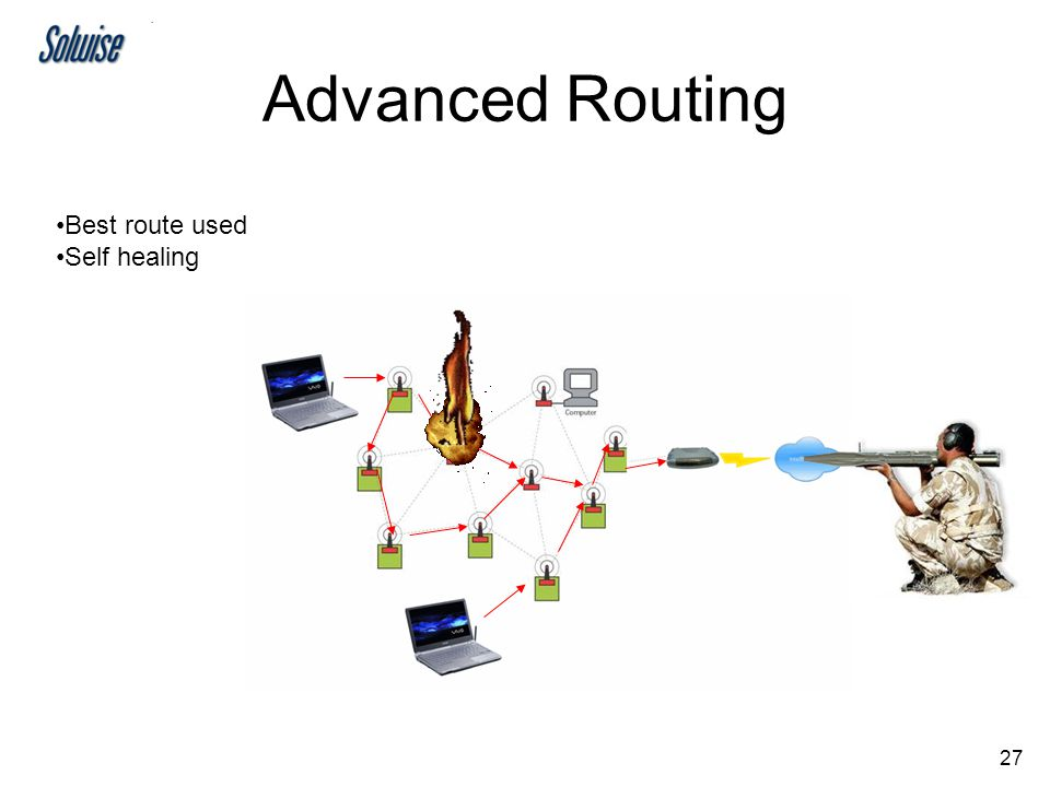 26 MESH Networks Repeating, radio nodes Intelligent routing protocols High degree of redundancy and dynamic routing Routes between nodes only as desired by originating nodes Loop-free, self-starting
