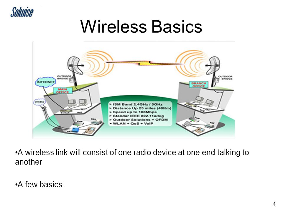 4 Wireless Basics A wireless link will consist of one radio device at one end talking to another A few basics.