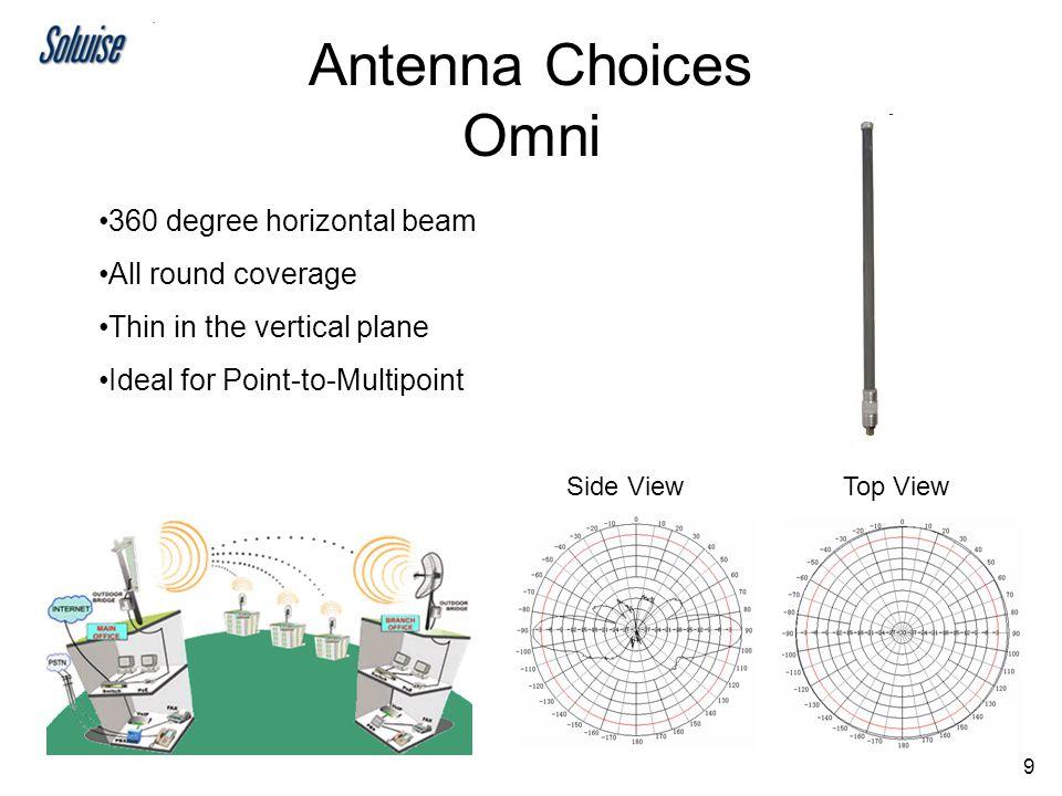 29 Mesh Nodes Single Radio Dual Radio oDifferent Client/Backhaul oClient 2.4GHz o5Ghz Backhaul Layer 2 vs 3 oNo IP address oMAC address of WLAN oSupports all layer 3 protocols e.g.