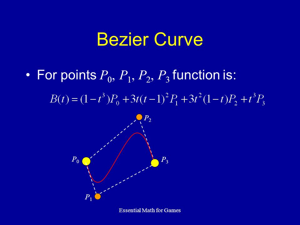 Essential Math for Games Bezier Curve For points P 0, P 1, P 2, P 3 function is: P0P0 P1P1 P2P2 P3P3
