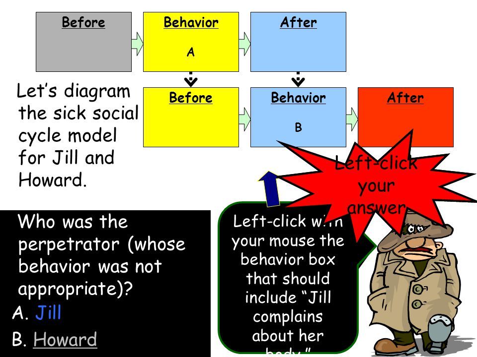 BeforeBehaviorAfter BeforeBehaviorAfter Left-click your answer Let's diagram the sick social cycle model for Jill and Howard.