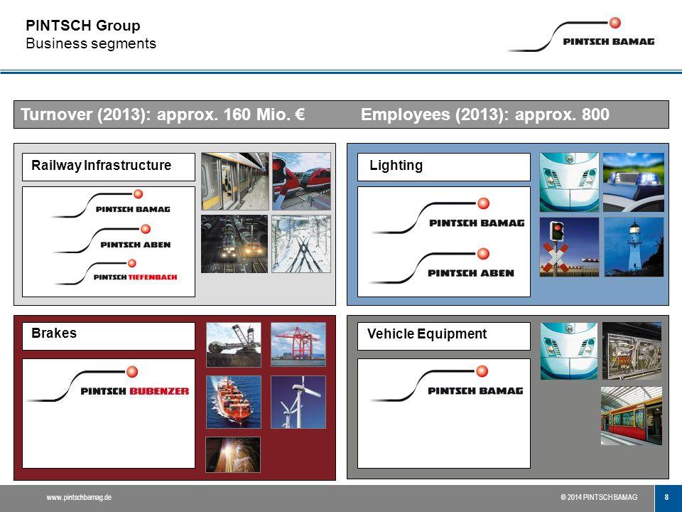 8 www.pintschbamag.de© 2014 PINTSCH BAMAG PINTSCH Group Business segments Turnover (2013): approx. 160 Mio. € Employees (2013): approx. 800 LightingRa