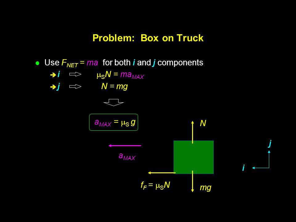 Problem: Box on Truck ij l Use F NET = ma for both i and j components  i  i  S N = ma MAX è j è j N = mg a MAX =  S g N f F =  S N mg a MAX i j