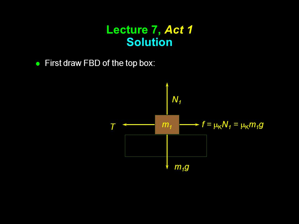 Lecture 7, Act 2 Solution l Pick axes & draw FBD of box: T m  N mg y x l Apply F NET = ma y: N + T sin  - mg = ma Y = 0 N = mg - T sin  = 80 N x: T cos  - f FR = ma X The box will move if T cos  - f FR > 0 f FR