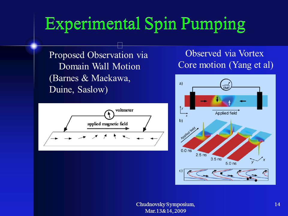 Chudnovsky Symposium, Mar.13&14, 2009 14 Experimental Spin Pumping Observed via Vortex Core motion (Yang et al) Proposed Observation via Domain Wall Motion (Barnes & Maekawa, Duine, Saslow)
