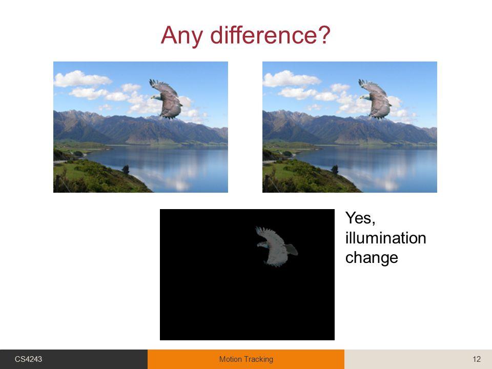 Any difference? CS4243Motion Tracking12 Yes, illumination change