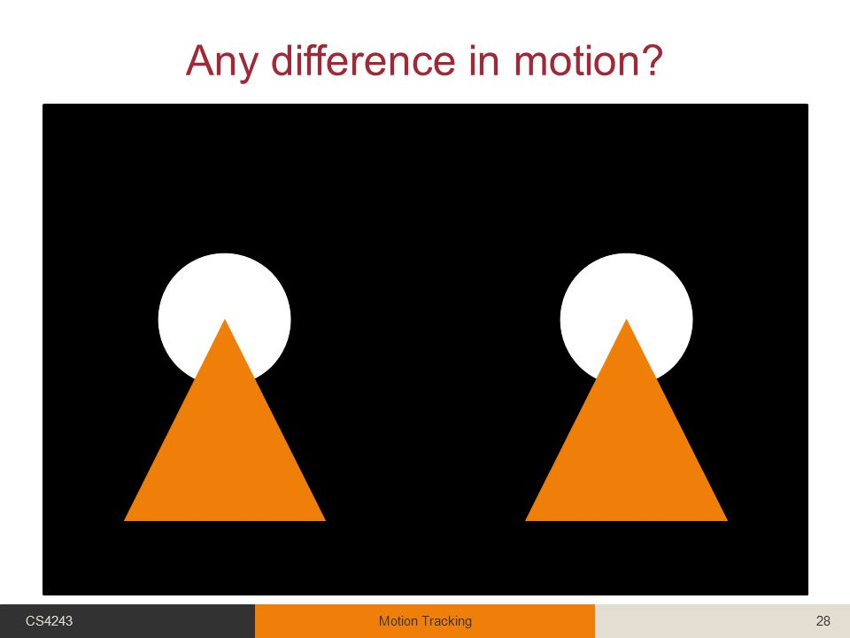 Any difference in motion? CS4243Motion Tracking28