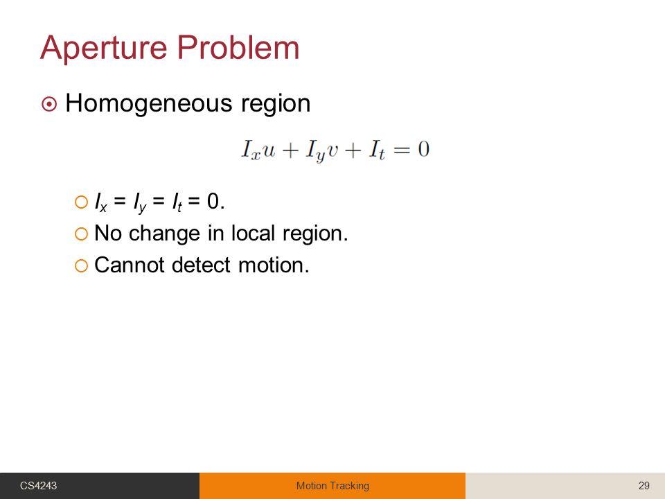 Aperture Problem  Homogeneous region  I x = I y = I t = 0.