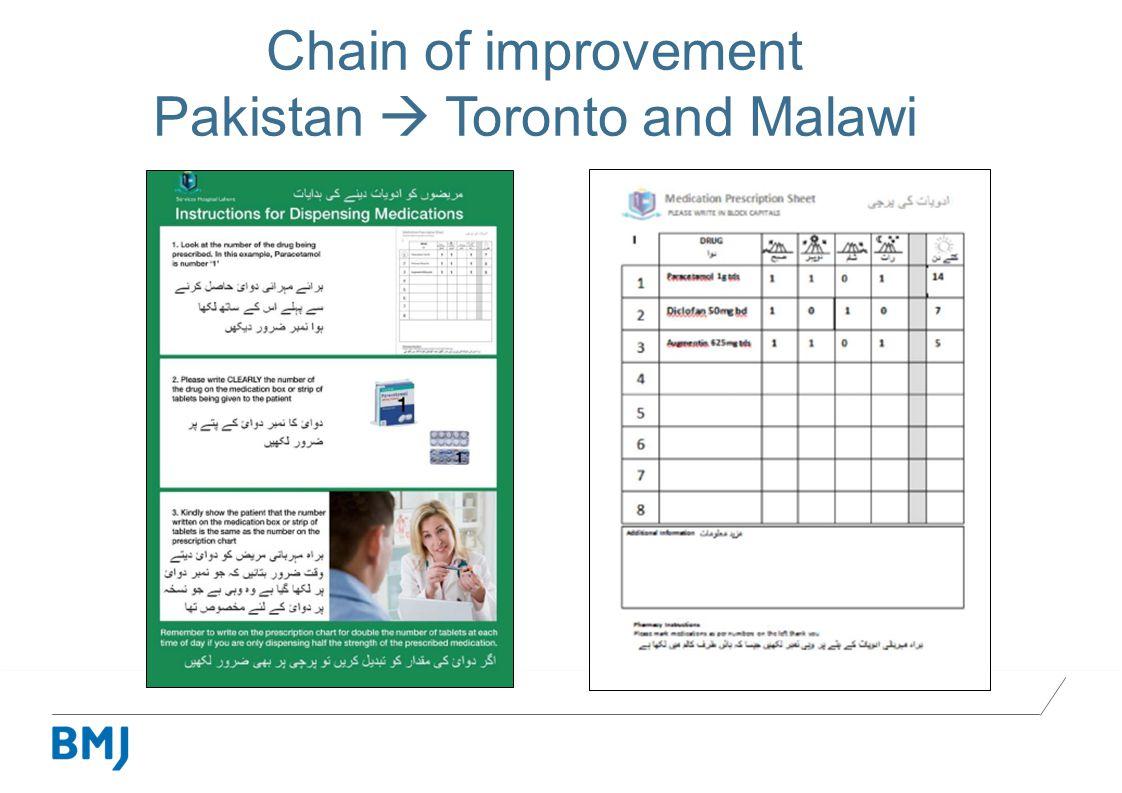Chain of improvement Pakistan  Toronto and Malawi