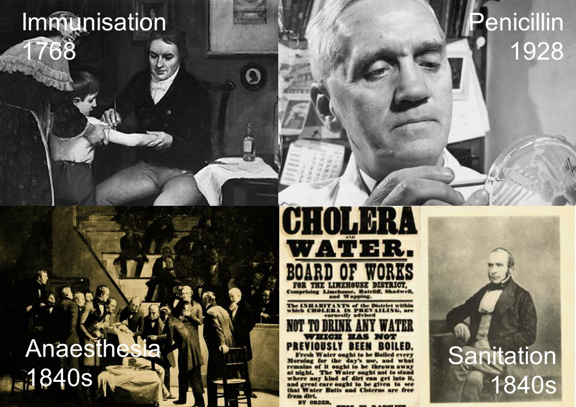 Immunisation 1768 Penicillin 1928 Sanitation 1840s Anaesthesia 1840s