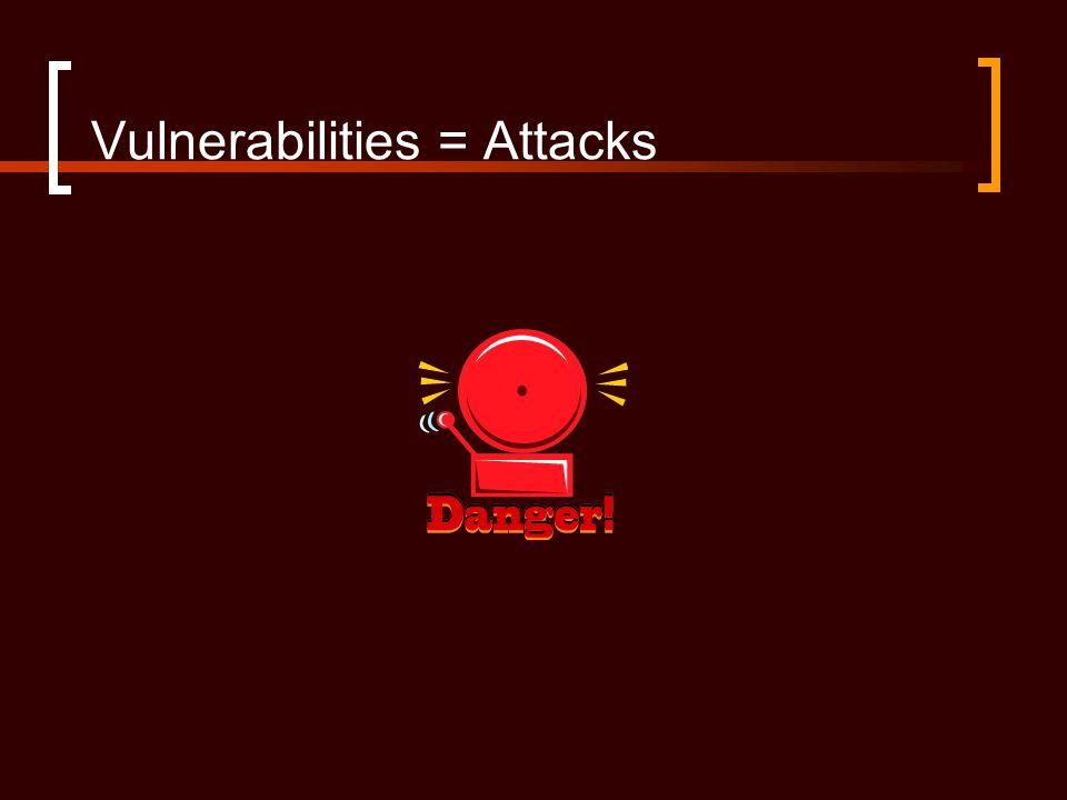 Vulnerabilities = Attacks