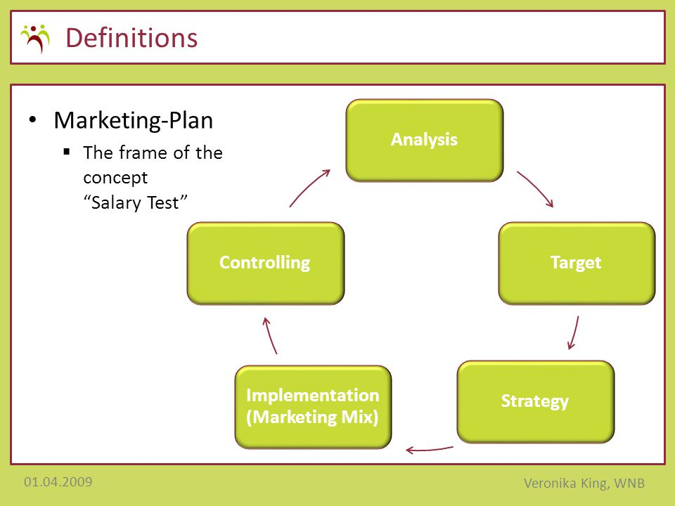"""01.04.2009 Veronika King, WNB Definitions Marketing-Plan  The frame of the concept """"Salary Test"""" AnalysisTargetStrategy Implementation (Marketing Mix"""