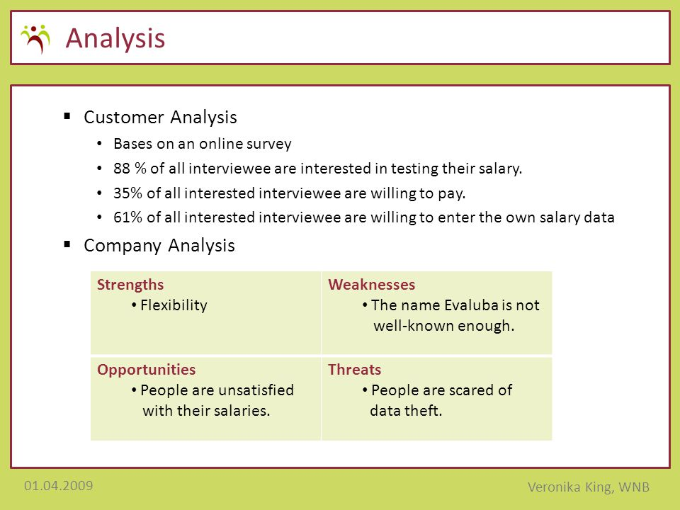 01.04.2009 Veronika King, WNB Target To achieve an extensive database  The User can compare his salary with a lot of salaries from people in similar jobs.