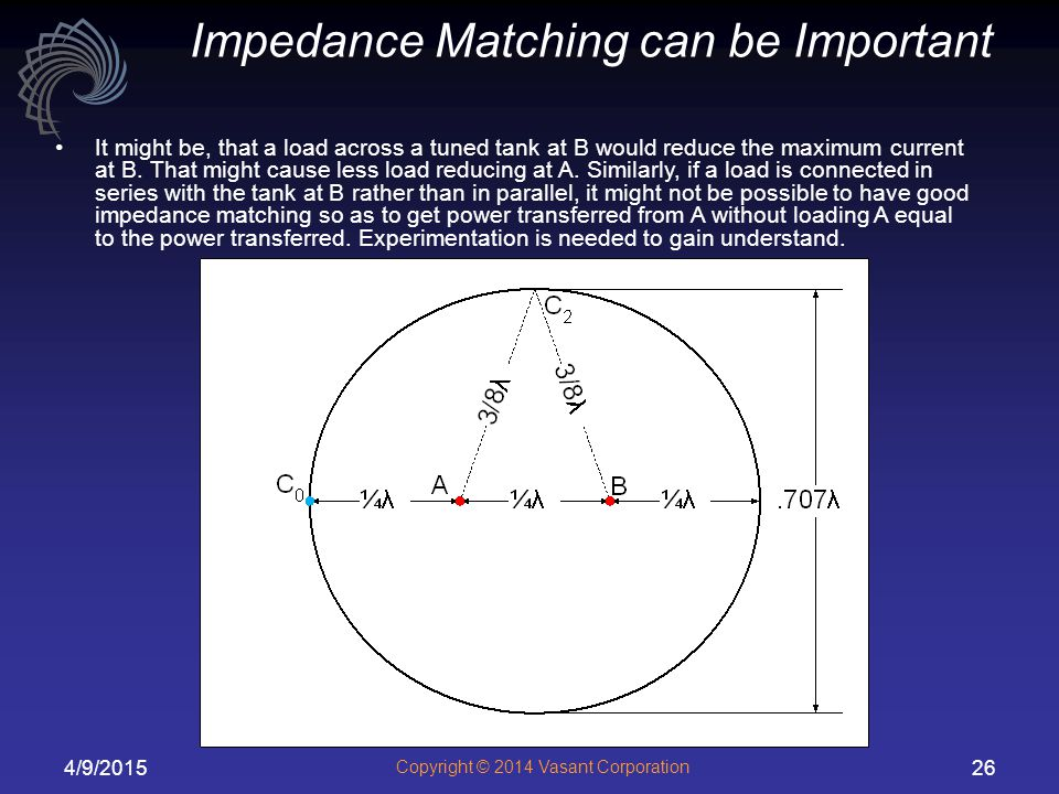 4/9/2015 Copyright © 2014 Vasant Corporation 26 Impedance Matching can be Important It might be, that a load across a tuned tank at B would reduce the maximum current at B.