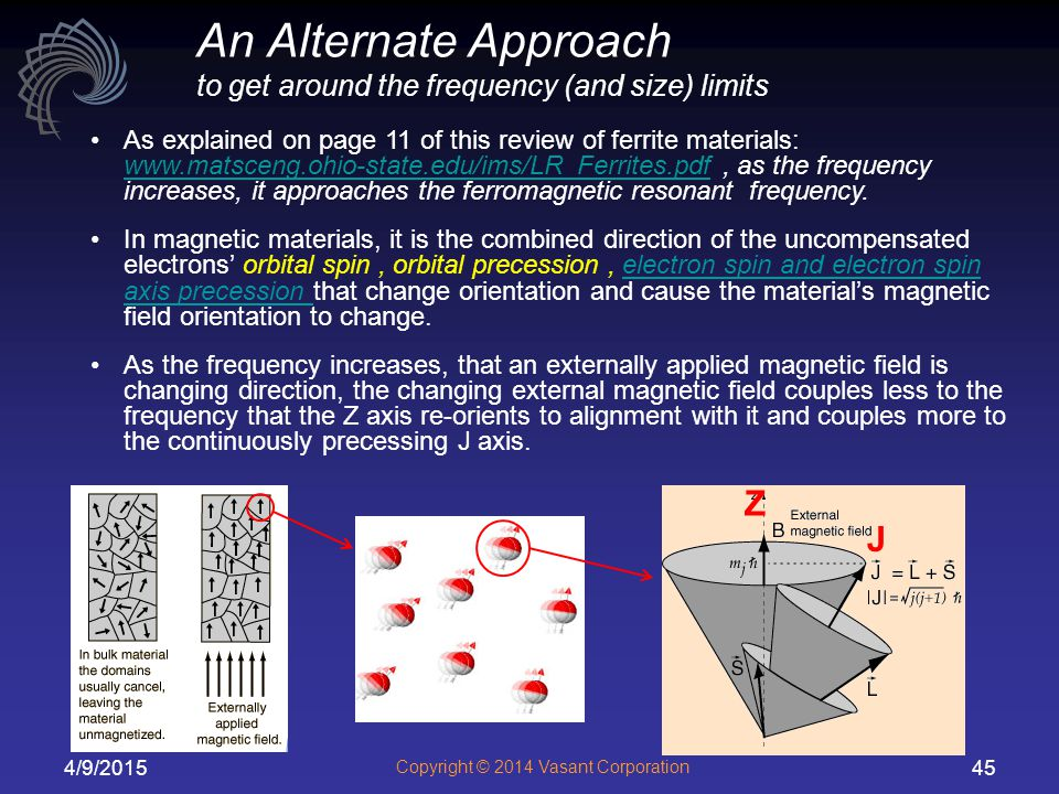 4/9/2015 Copyright © 2014 Vasant Corporation 45 As explained on page 11 of this review of ferrite materials: www.matsceng.ohio-state.edu/ims/LR_Ferrites.pdf, as the frequency increases, it approaches the ferromagnetic resonant frequency.