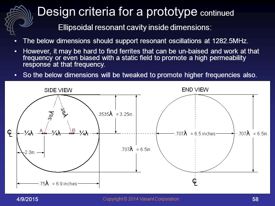 4/9/2015 Copyright © 2014 Vasant Corporation 58 Design criteria for a prototype continued Ellipsoidal resonant cavity inside dimensions: The below dimensions should support resonant oscillations at 1282.5MHz.