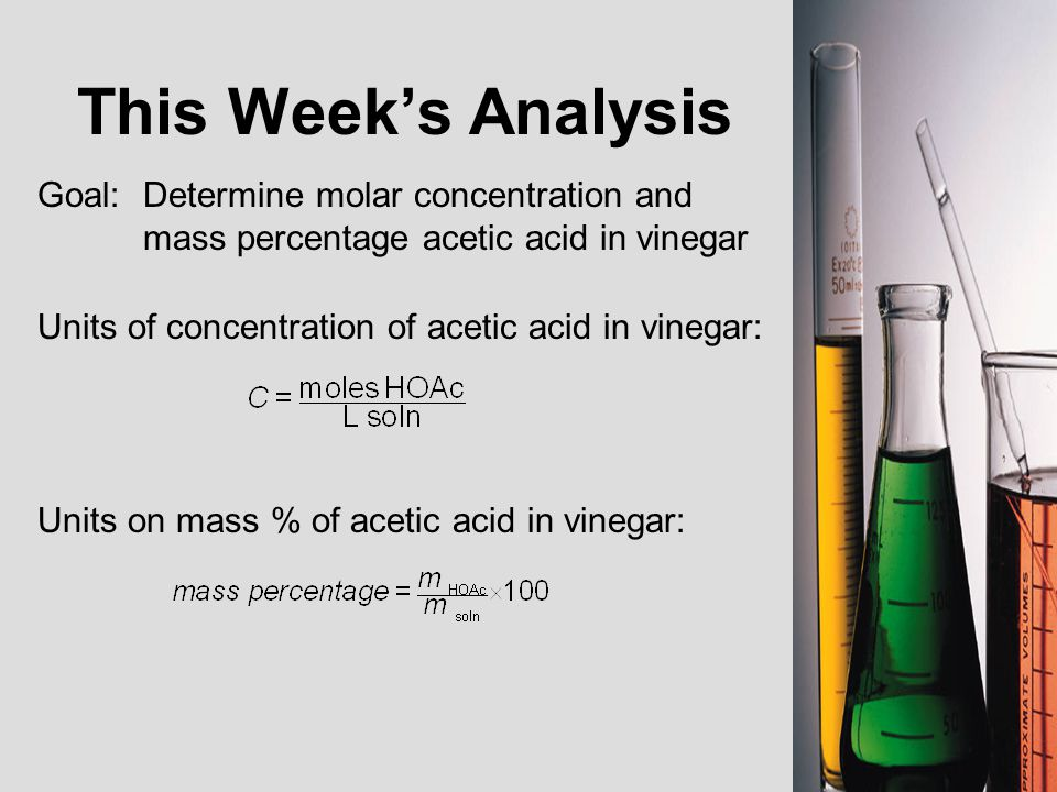 Goal: Determine molar concentration and mass percentage acetic acid in vinegar This Week's Analysis Units on mass % of acetic acid in vinegar: Units o