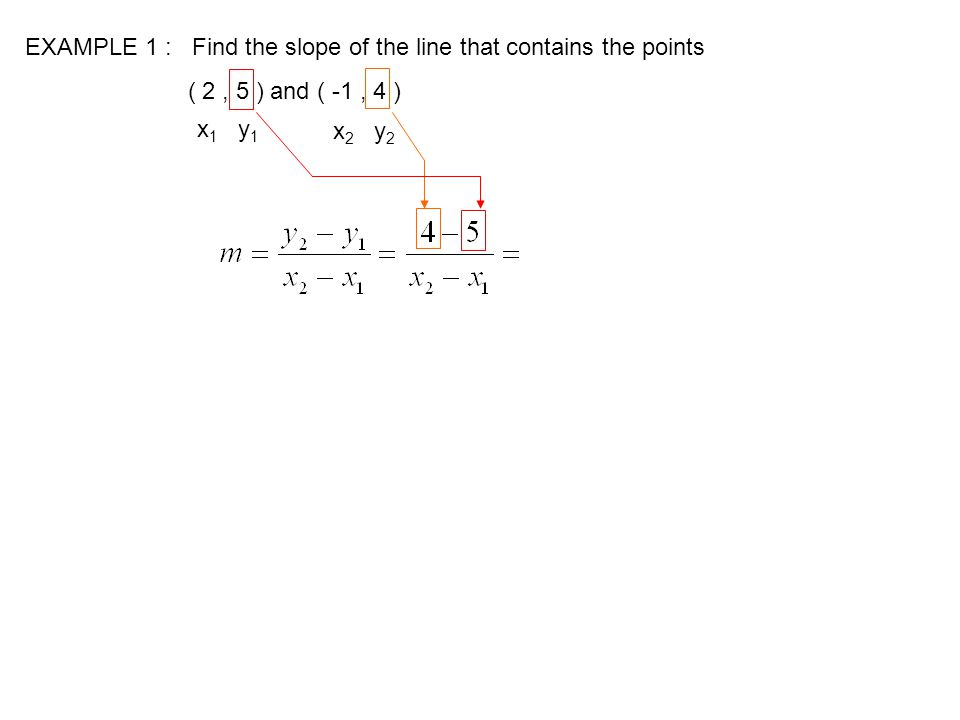EXAMPLE 1 : Find the slope of the line that contains the points ( 2, 5 ) and ( -1, 4 ) x 1 y 1 x 2 y 2