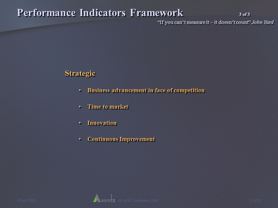 for ALB Conference 200619 oct 200613 of 18 Performance Indicators Framework 3 of 3 Strategic Business advancement in face of competition Time to marke