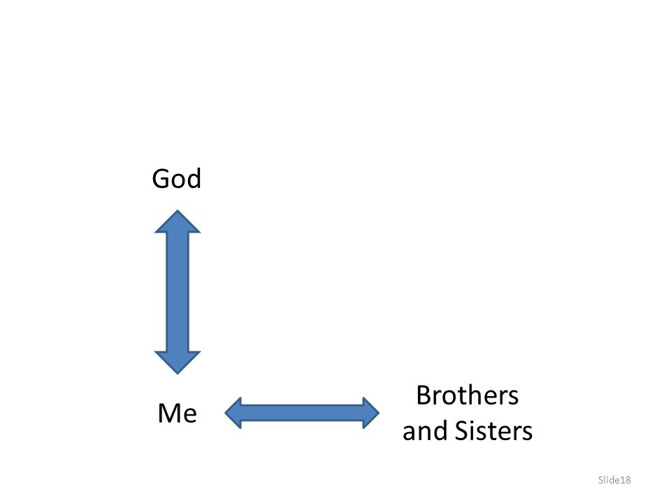 Slide18 Me God Brothers and Sisters