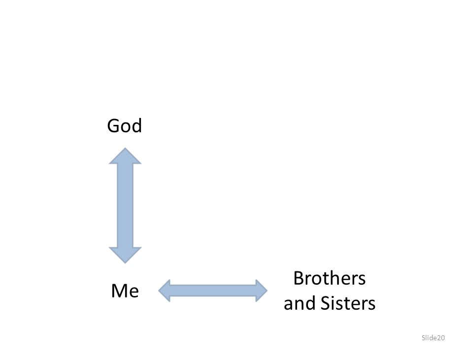 Slide20 Me God Brothers and Sisters