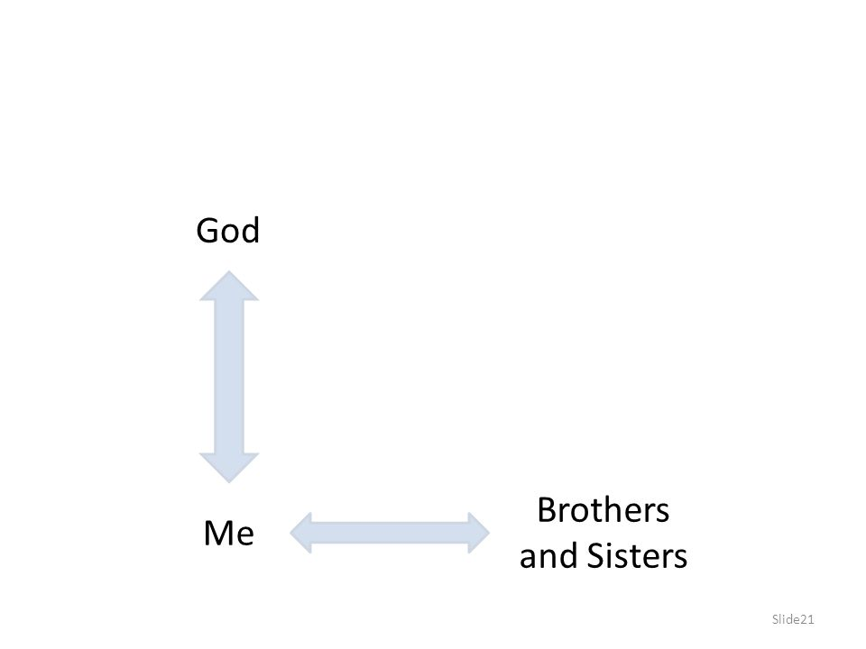 Slide21 Me God Brothers and Sisters