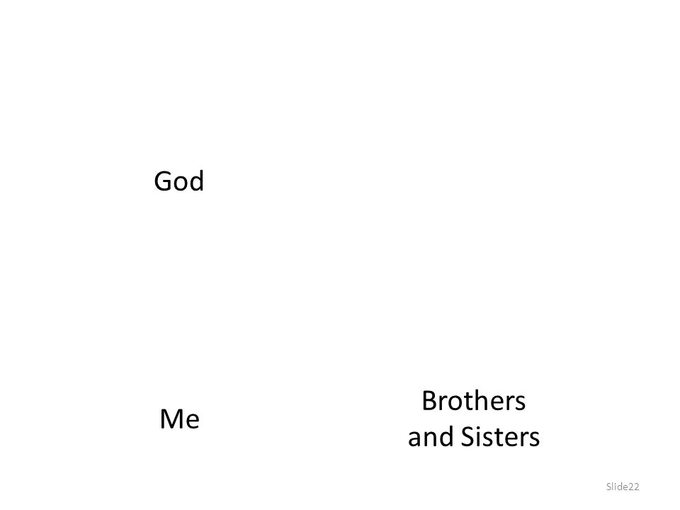 Slide22 Me God Brothers and Sisters