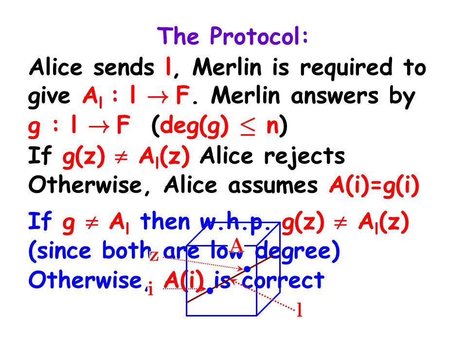 The Protocol: Alice sends l, Merlin is required to give A l : l ! F. Merlin answers by g : l ! F (deg(g) · n) If g(z)  A l (z) Alice rejects Otherwis