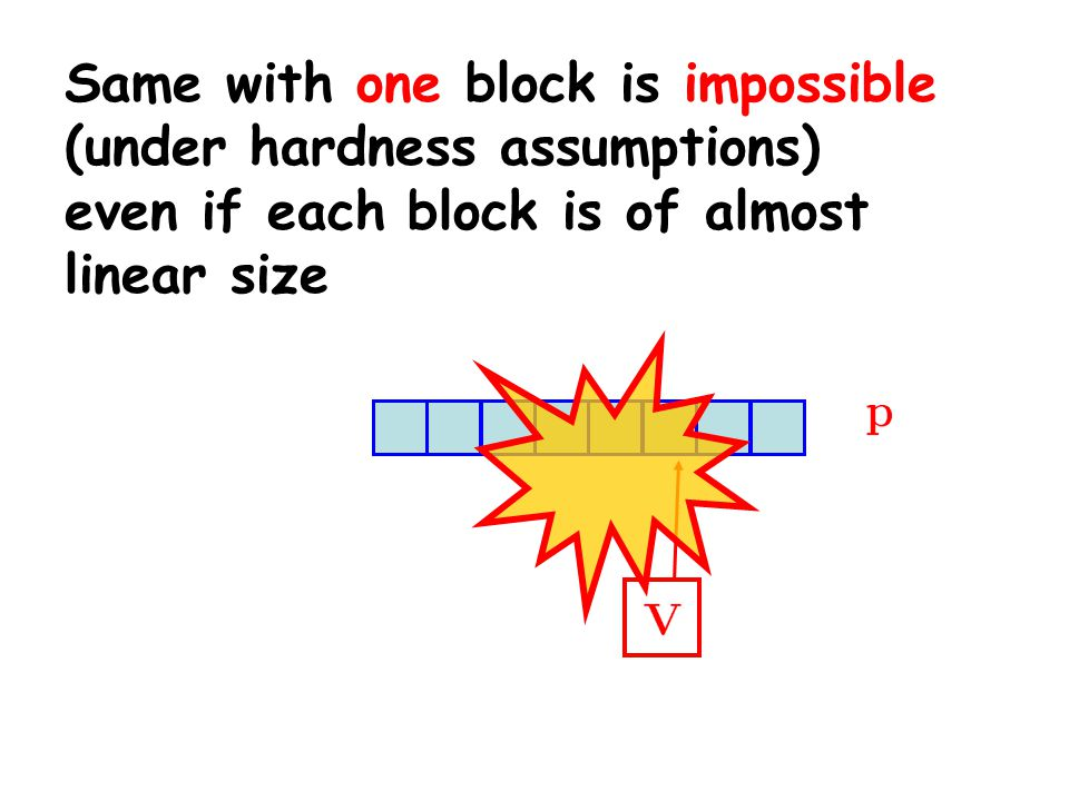 Same with one block is impossible (under hardness assumptions) even if each block is of almost linear size