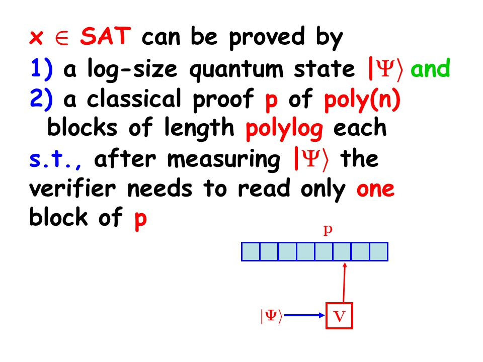 x 2 SAT can be proved by 1) a log-size quantum state |  i and 2) a classical proof p of poly(n) blocks of length polylog each s.t., after measuring |  i the verifier needs to read only one block of p