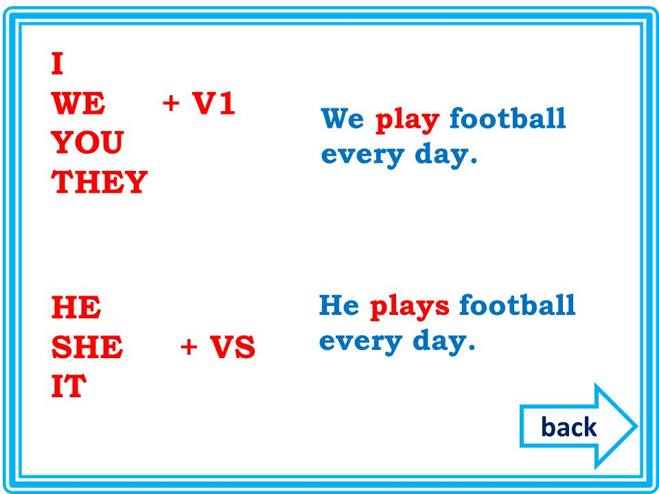 I WE + don't + V1 YOU THEY HE SHE +doesn't + V IT We don't play football every day.
