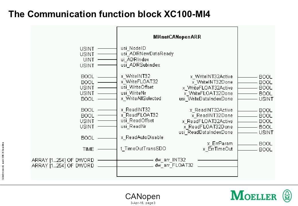 Schutzvermerk nach DIN 34 beachten CANopen 3-Apr-15, page 3 The Communication function block XC100-MI4