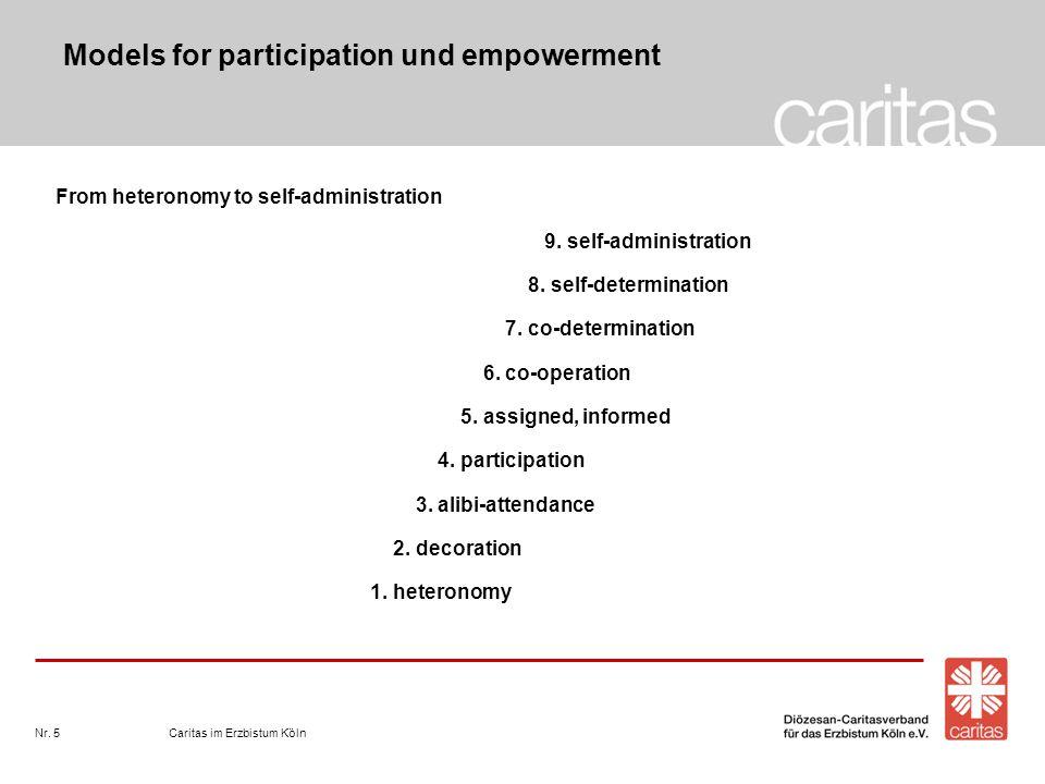Caritas im Erzbistum KölnNr. 5 Models for participation und empowerment From heteronomy to self-administration 9. self-administration 8. self-determin