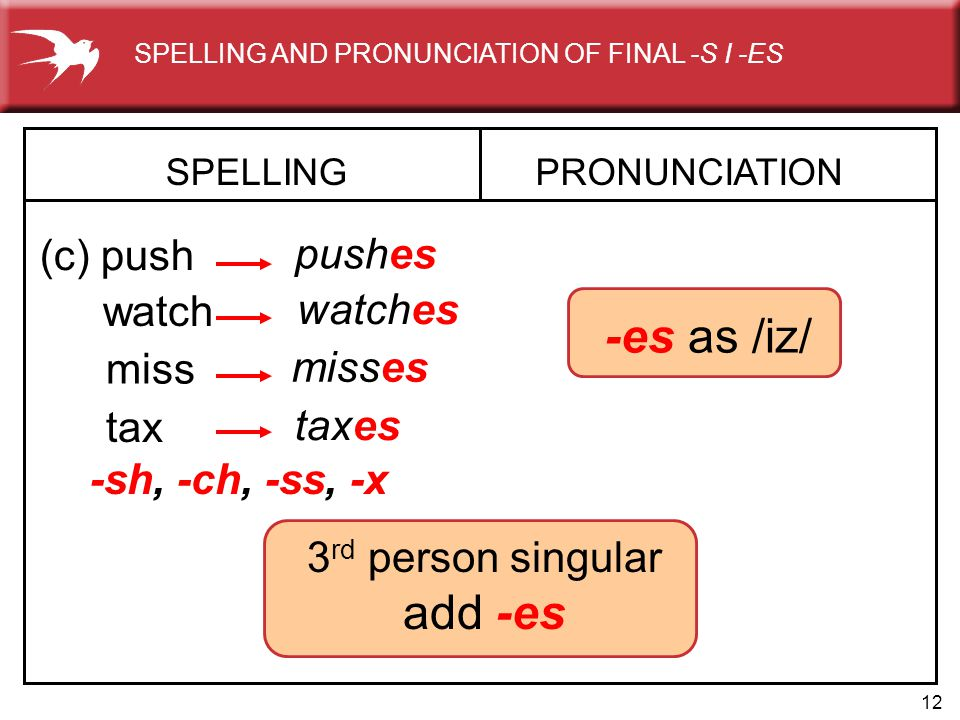 12 -es as /iz/ SPELLING (c) push PRONUNCIATION pushes watch watches miss misses tax taxes -sh, -ch, -ss, -x SPELLING AND PRONUNCIATION OF FINAL -S I -