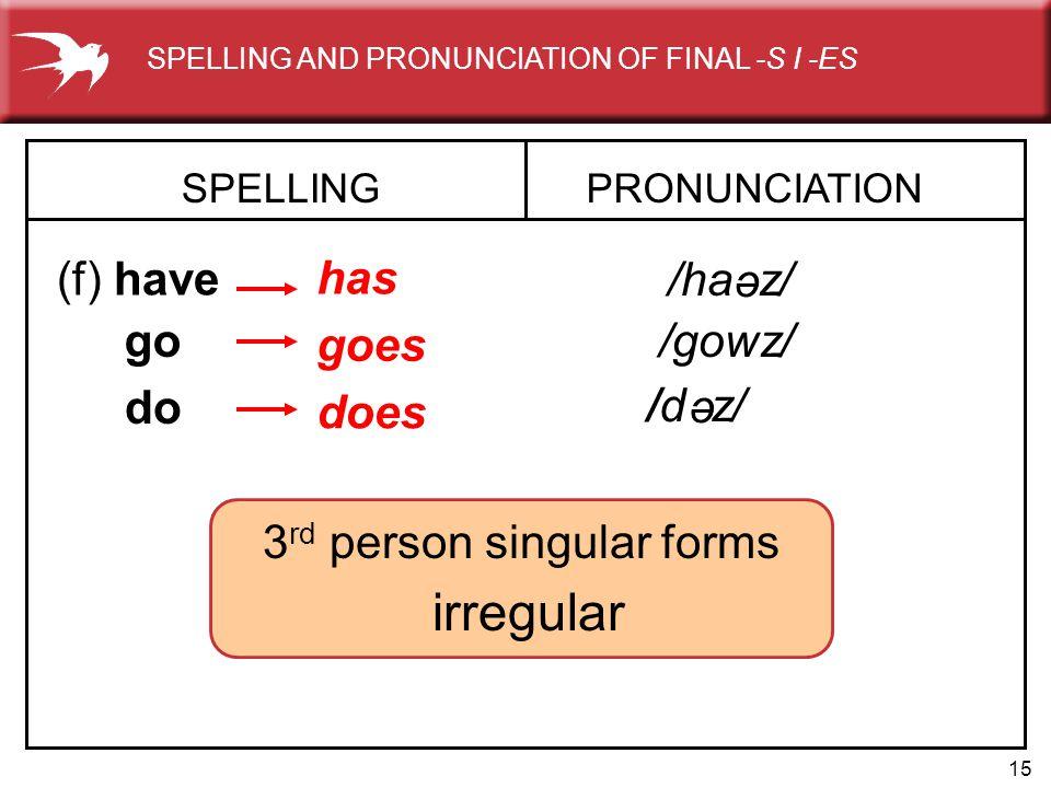 15 SPELLING (f) have PRONUNCIATION has go goes /ha z/ do does e /gowz/ /d z/ e SPELLING AND PRONUNCIATION OF FINAL -S I -ES 3 rd person singular forms