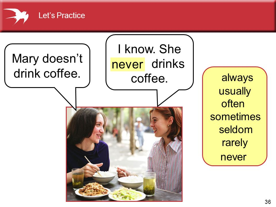 36 I know. She drinks coffee. never Mary doesn't drink coffee. Let's Practice always usually often sometimes seldom rarely never