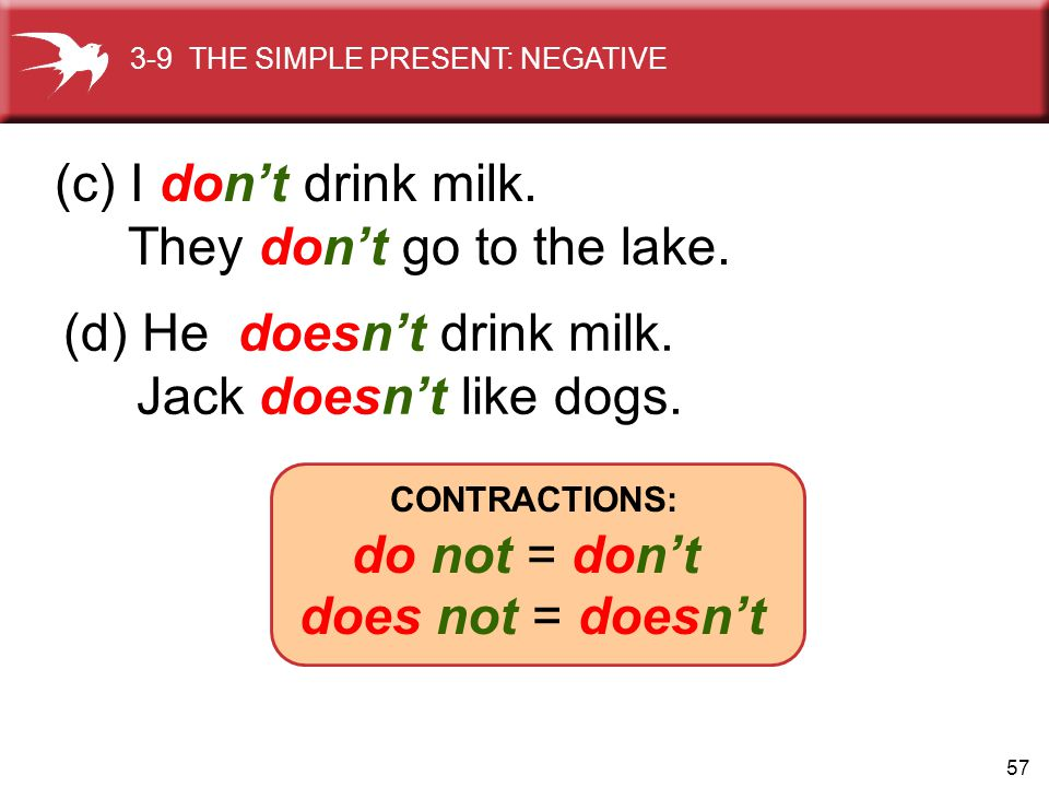 57 (d) He doesn't drink milk. Jack doesn't like dogs. (c) I don't drink milk. They don't go to the lake. do not = don't CONTRACTIONS: does not = doesn