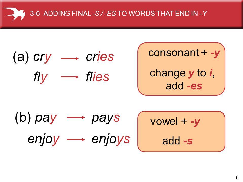 6 (a) crycries flyflies (b) paypays enjoy enjoys consonant + -y change y to i, add -es vowel + -y add -s 3-6 ADDING FINAL -S / -ES TO WORDS THAT END I