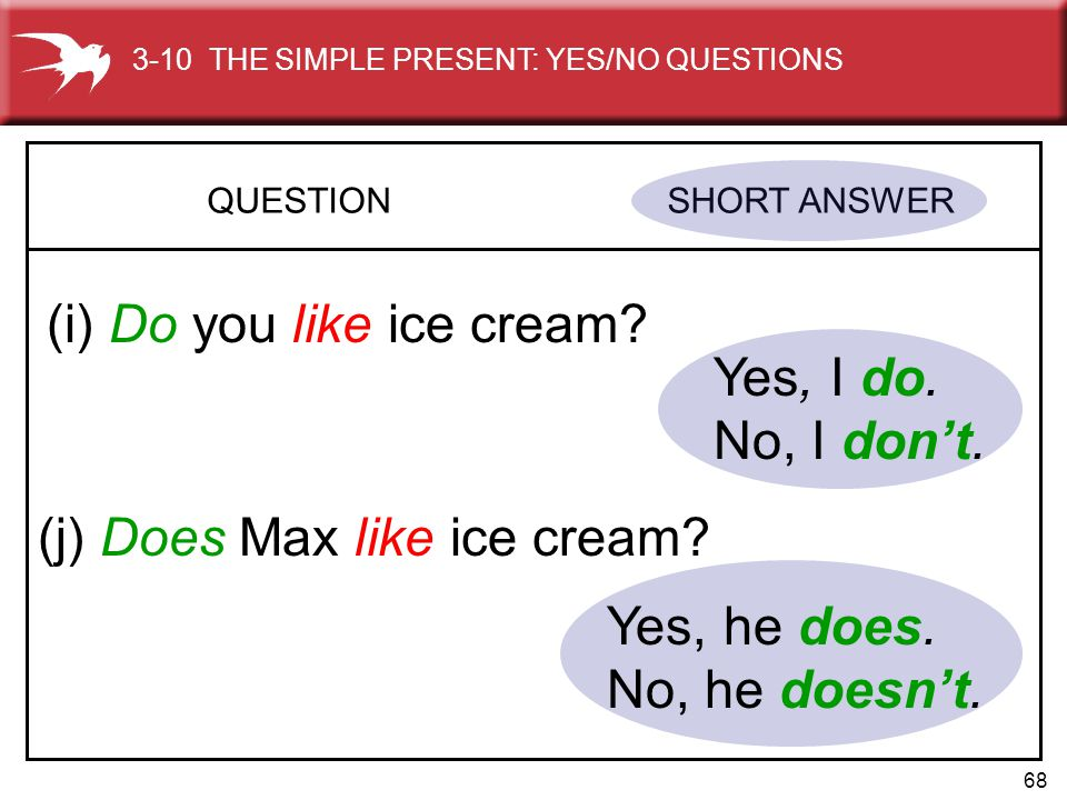 68 QUESTION SHORT ANSWER (i) Do you like ice cream? Yes, I do. No, I don't. (j) Does Max like ice cream? Yes, he does. No, he doesn't. 3-10 THE SIMPLE