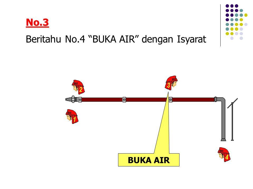 No.3 Beritahu No.4 BUKA AIR dengan Isyarat BUKA AIR