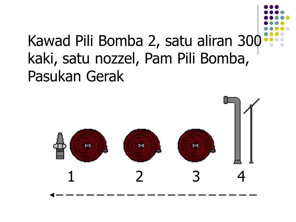 Kawad Pili Bomba 2, satu aliran 300 kaki, satu nozzel, Pam Pili Bomba, Pasukan Gerak 1243