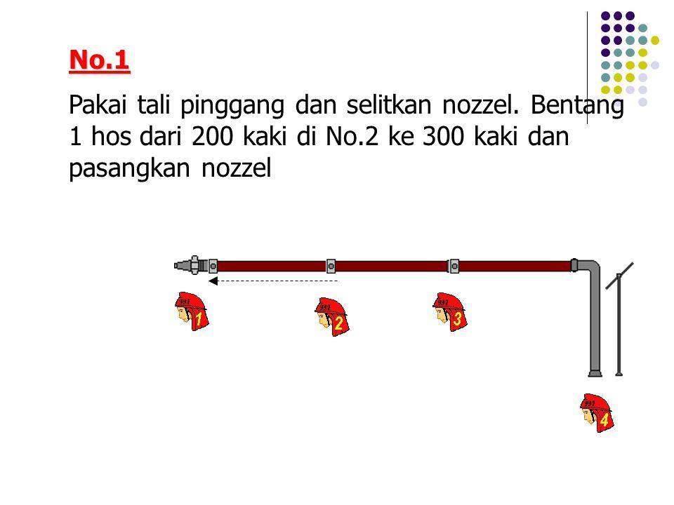 No.1 Pakai tali pinggang dan selitkan nozzel.
