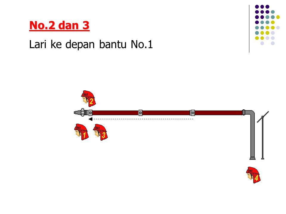 No.2 dan 3 Lari ke depan bantu No.1
