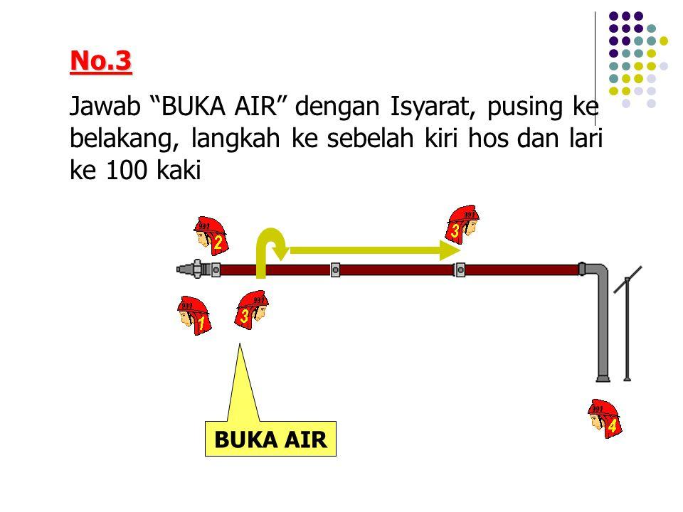 No.3 Jawab BUKA AIR dengan Isyarat, pusing ke belakang, langkah ke sebelah kiri hos dan lari ke 100 kaki BUKA AIR