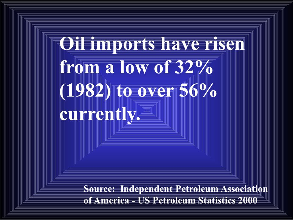Oil imports have risen from a low of 32% (1982) to over 56% currently.