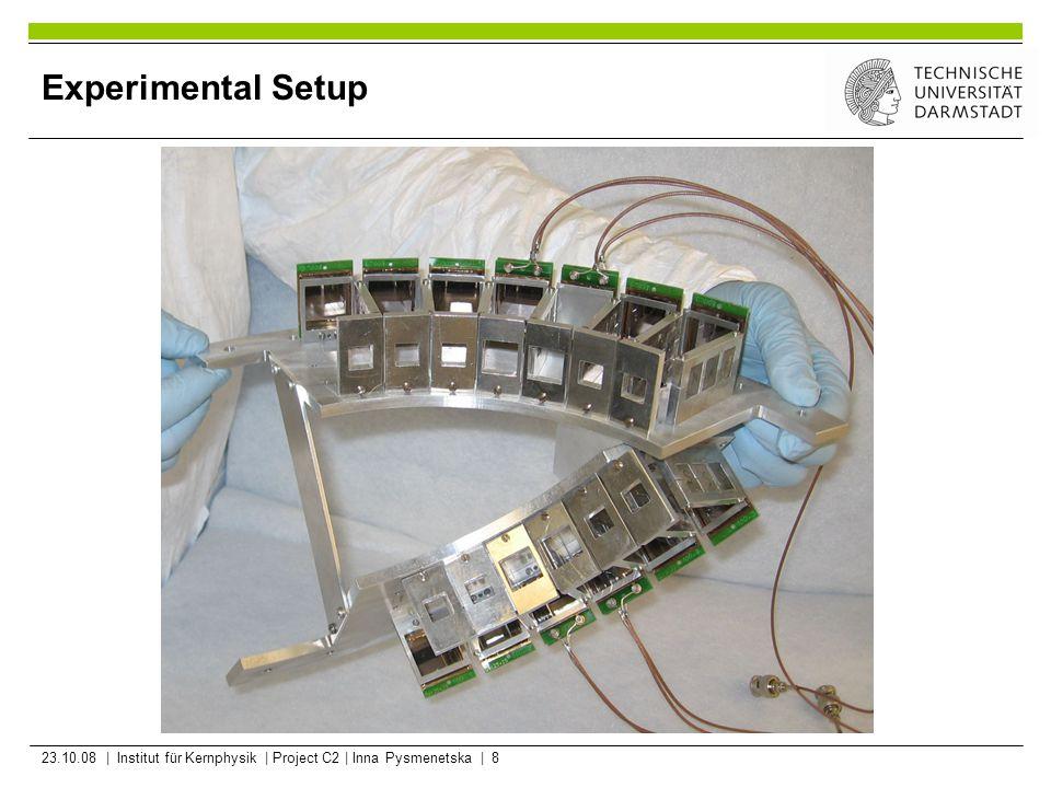 23.10.08 | Institut für Kernphysik | Project C2 | Inna Pysmenetska | 8 Experimental Setup