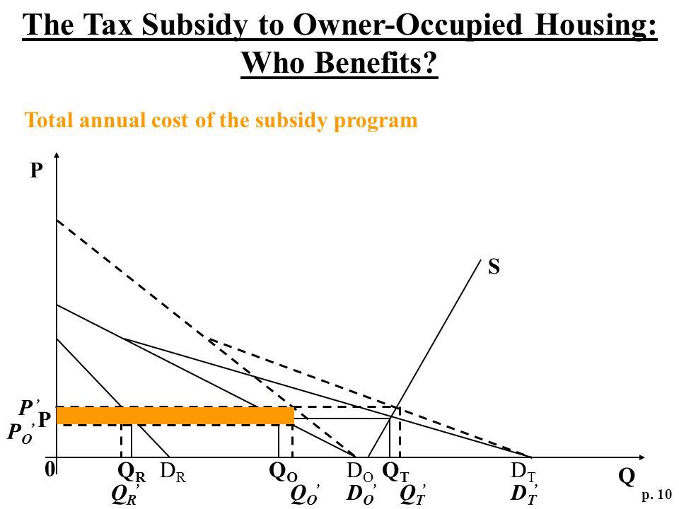 The Tax Subsidy to Owner-Occupied Housing: Who Benefits? p. 10 DO,DO, DT,DT, P P, PO,PO, QRQR QOQO QTQT Q P 0 DRDR DODO DTDT S QO,QO, QT,QT, QR,QR, To