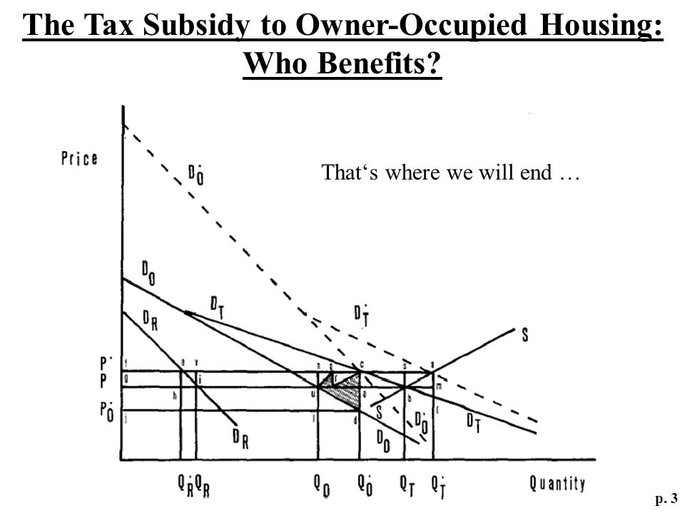 The Tax Subsidy to Owner-Occupied Housing: Who Benefits? p. 3 That's where we will end …